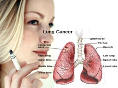 Best Essential Oils for Lung Cancer